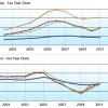 Encinitas Homes Market Statistics