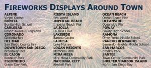 Fireworks Displays in San Diego